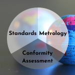 Globe with piechart overlay identifying standards, metrology, and conformity assessment as key parts.