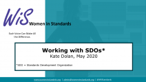 Intro Slide to the 2020 May webinar